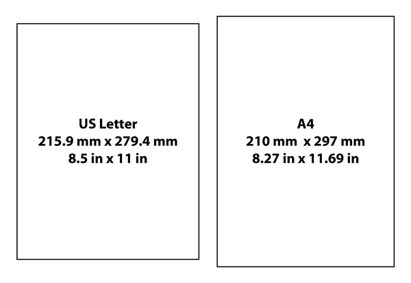 What's The Difference Between A4 and US Letter Paper Sheets